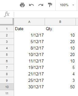 Source Data to Import Between Dates