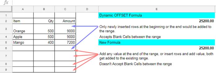 two different dynamic range formula in Google Sheets