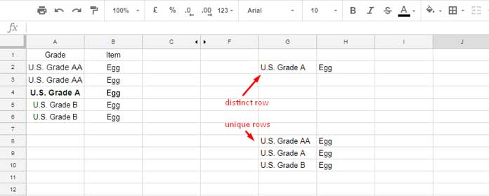 the difference between distinct rows and unique rows in google sheets