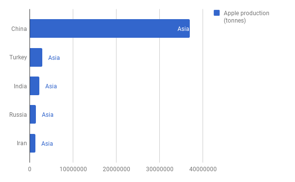 minifs example chart