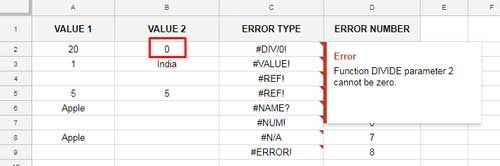 #DIV/0! Error in Google Sheets and How to Correct It.