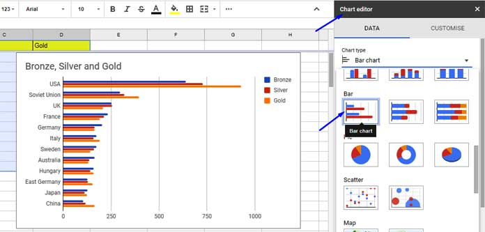 Bar Chart Selection Google Sheets how to create a bar chart or bar graph in google doc spreadsheet