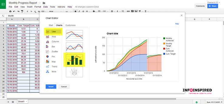Create Weekly or Monthly Progress Chart in Google Doc Spreadsheet
