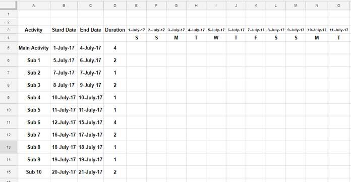 gantt chart example data set