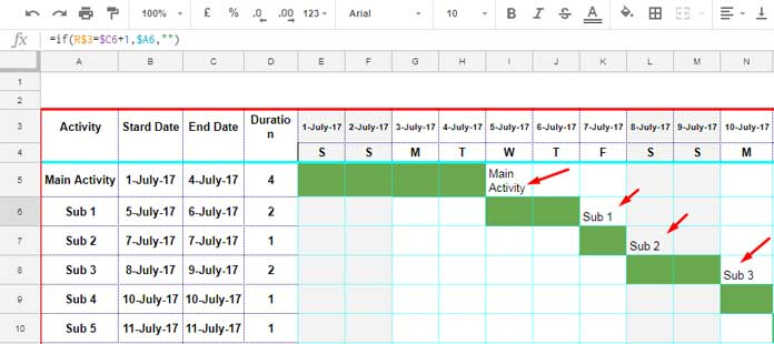 Finished Custom Formula Based Gantt Chart In Google Sheets