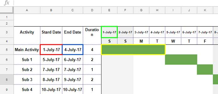 Create Gantt Chart Using Formulas And Formatting In A Spreadsheet