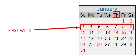 How to Utilise Google Sheets Date Functions [Complete Guide]