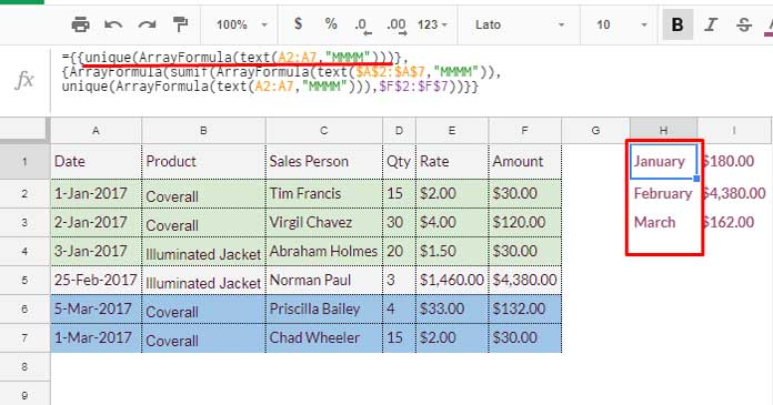Sum by Month in Google Sheets Using Combined SUMIF Formula