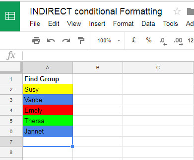 Role of Indirect Function in Conditional Formatting in Google Sheets