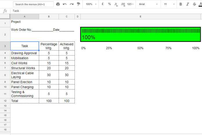 How to Create Percentage Progress Bar in Google Sheets