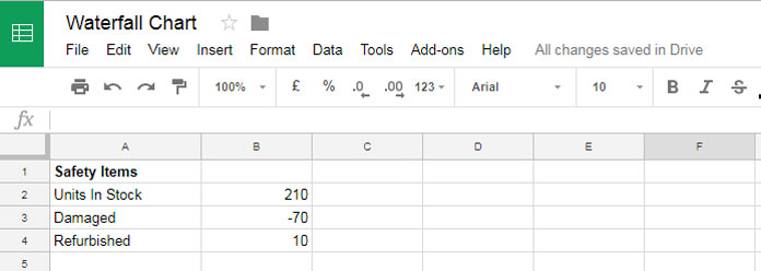 how to create a waterfall chart in ppt
