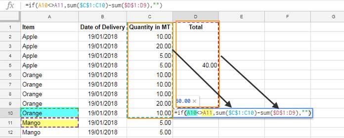 In Google Sheets How to Total on Each Changes in a Column Value