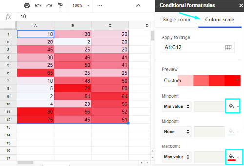 Custom Heat Map in Google Sheets for Age Analysis
