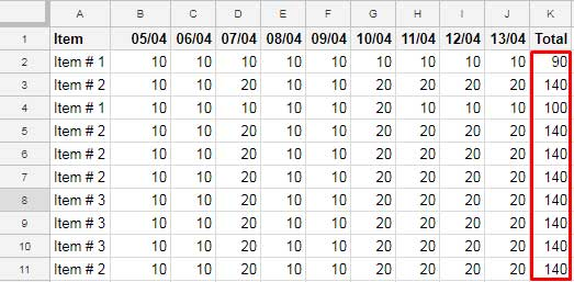 Array Formula to Sum Multiple Columns in Google Sheets and
