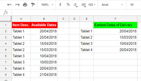 Lookup Earliest Dates in Google Sheets in a List of Items