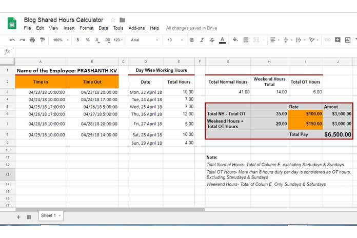 calculate day wise working hours