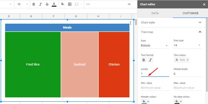 how to create a tree map chart in google sheets