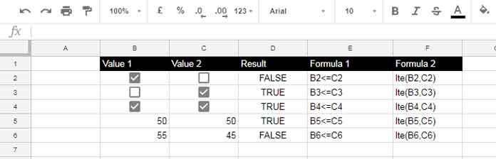 Comparison Operators in Google Sheets and Equivalent Functions