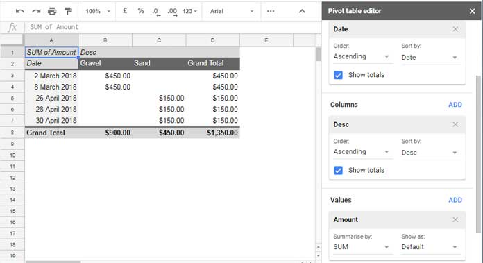 Month, Quarter, Year Wise Grouping in Pivot Table in Google