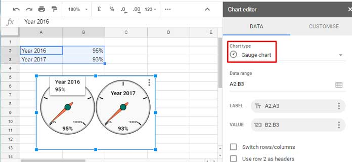 How to Create Gauge Chart in Google Sheets [Example with Images]