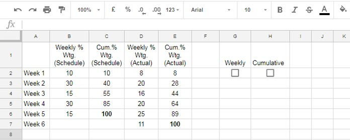 10 Best and Useful Tick Box Tips and Tricks in Google Sheets