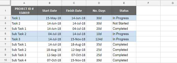 Highlight an Entire Row in Conditional Formatting in Google Sheets