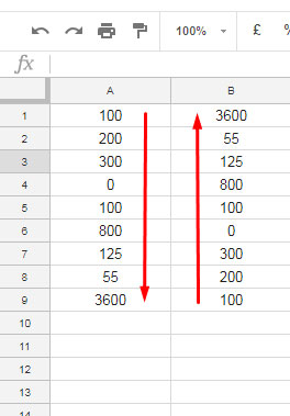 How to Flip a Column in Google Sheets - Finite and Infinite Column Values