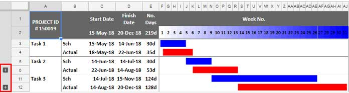 subtasks grouping in gantt chart in google sheets