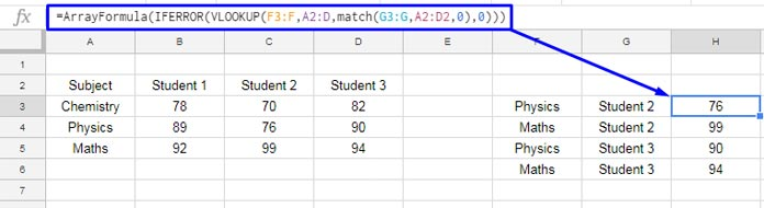 Two-way Lookup Using Vlookup in Google Sheets [Normal and Array]