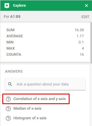 Common Errors in Scatter Chart in Google Sheets That You May