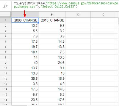 Importdata Function in Google Sheets - Import CSV, TSV, TXT