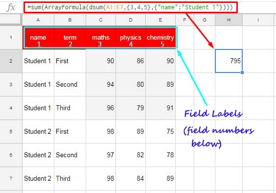 Google Sheets: How to Use Multiple Sum Columns in DSUM Function