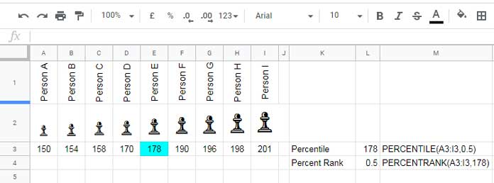 PERCENTRANK Functions in Google Sheets [Inclusive and Exclusive]