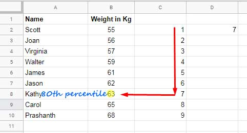 How to Use the Percentile Function in Google Sheets