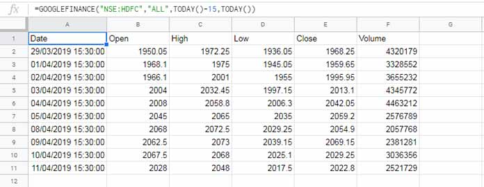 Max and Min Values in GoogleFinance Historical Data in Sheets