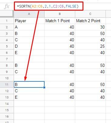 How to Use SORTN Function in Google Sheets to Extract Sorted