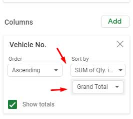 How to Sort Pivot Table Grand Total Columns in Google Sheets