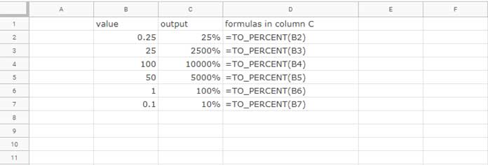To_Percent Function in Google Sheets - Examples
